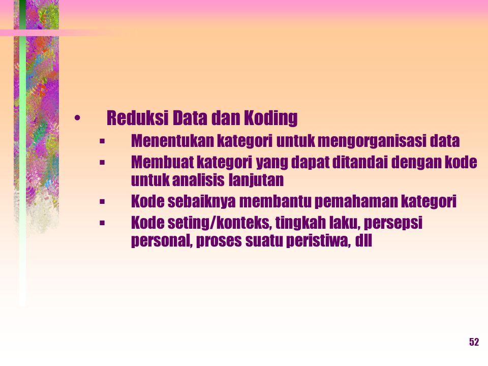 Reduksi Data dan Koding