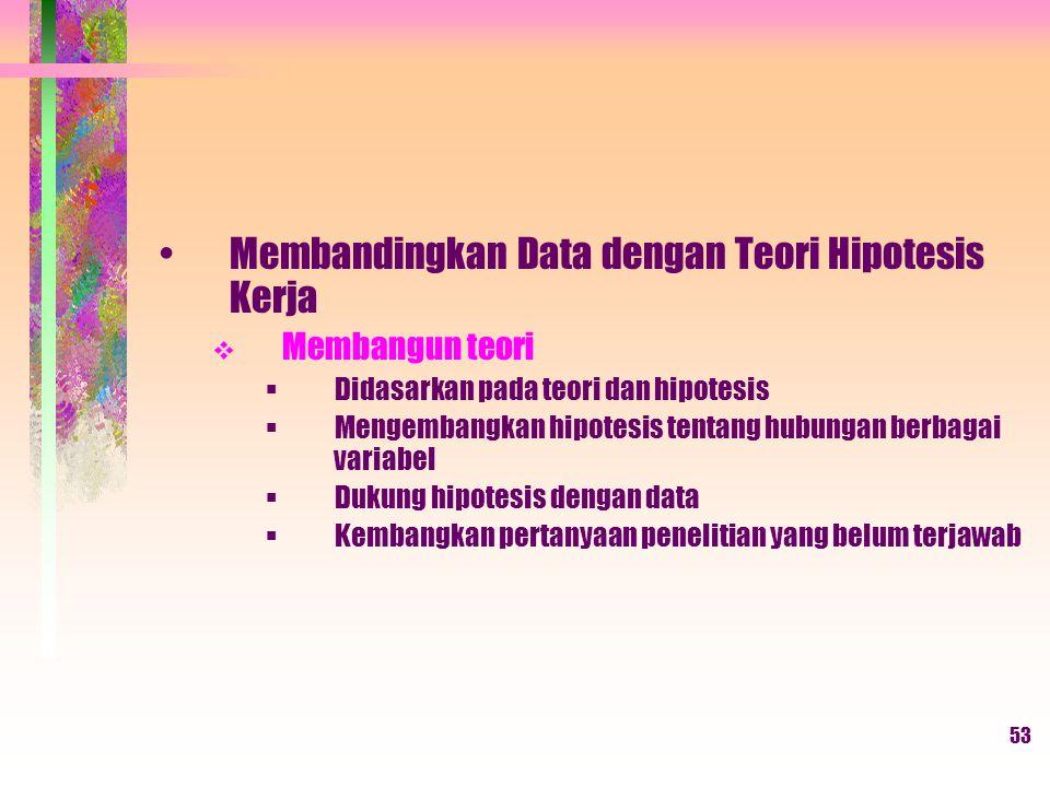 Membandingkan Data dengan Teori Hipotesis Kerja