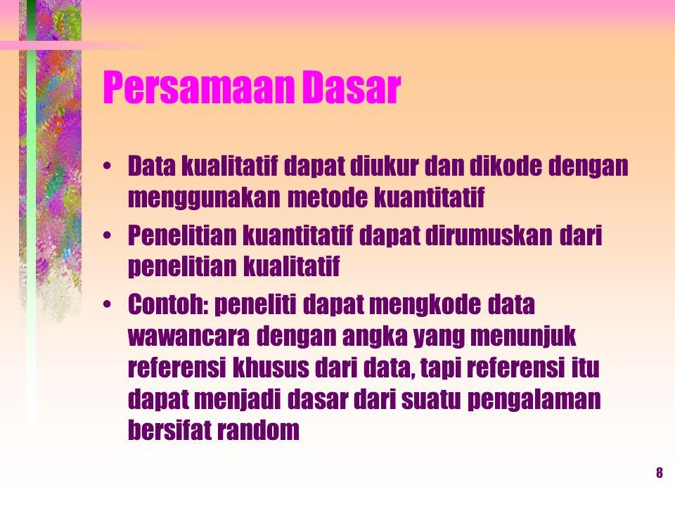 Persamaan Dasar Data kualitatif dapat diukur dan dikode dengan menggunakan metode kuantitatif.