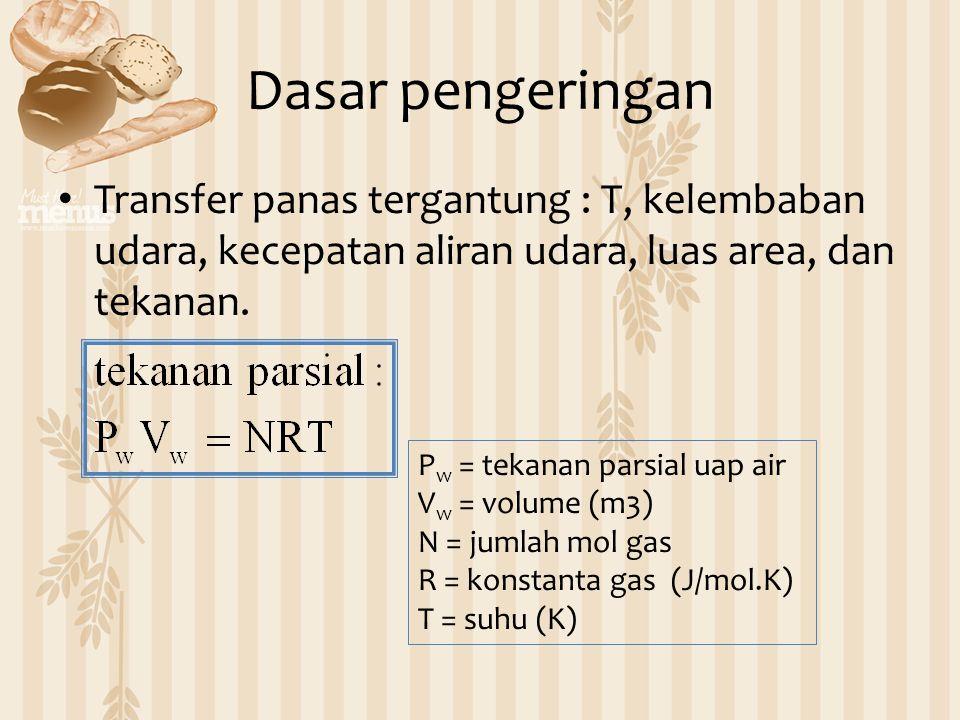 Dasar pengeringan Transfer panas tergantung : T, kelembaban udara, kecepatan aliran udara, luas area, dan tekanan.