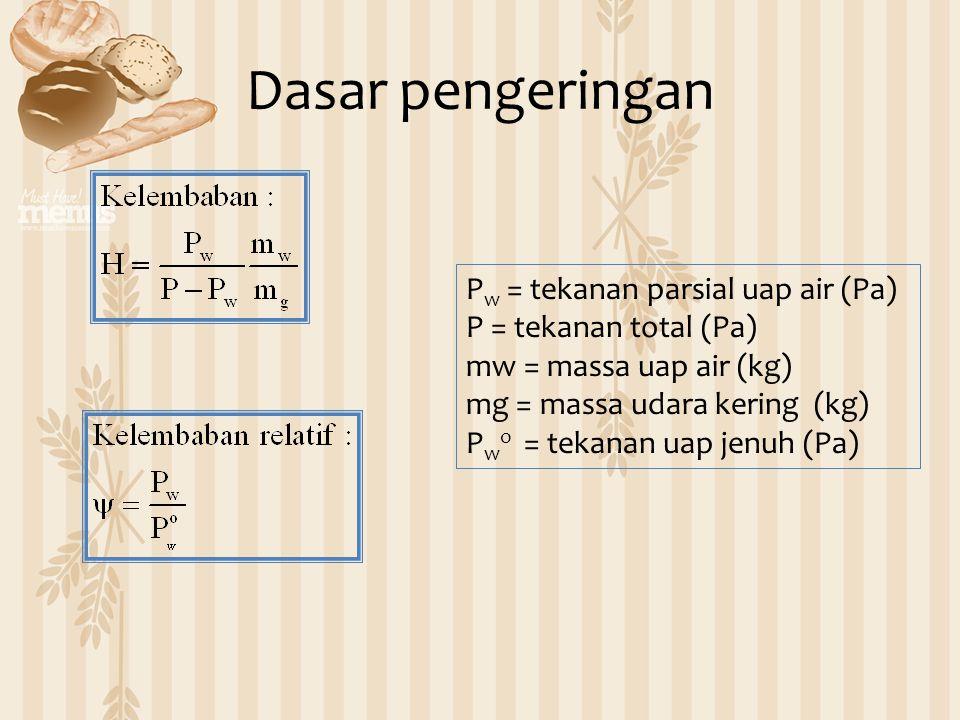 Dasar pengeringan Pw = tekanan parsial uap air (Pa)