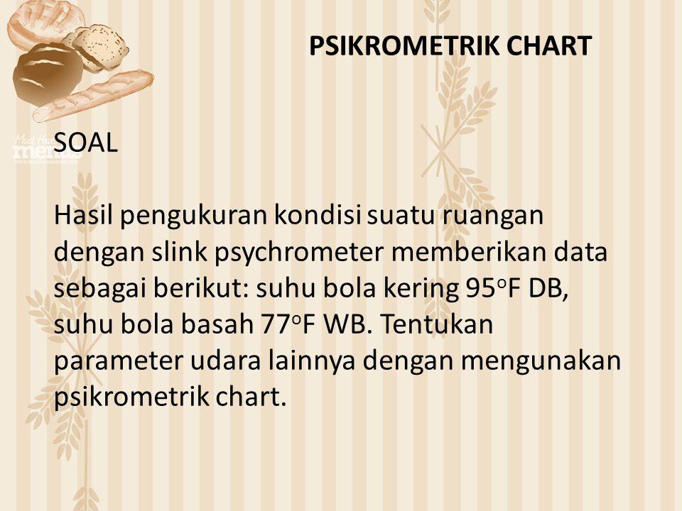 PSIKROMETRIK CHART SOAL.