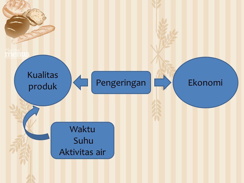 Kualitas produk Ekonomi Pengeringan Waktu Suhu Aktivitas air