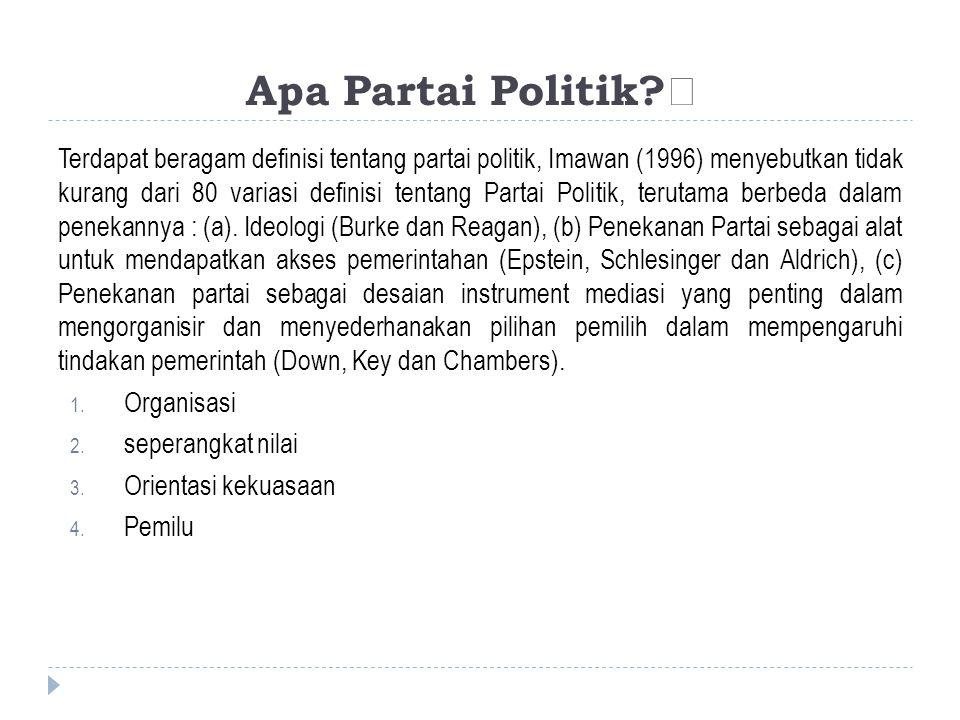 Apa Partai Politik ‡