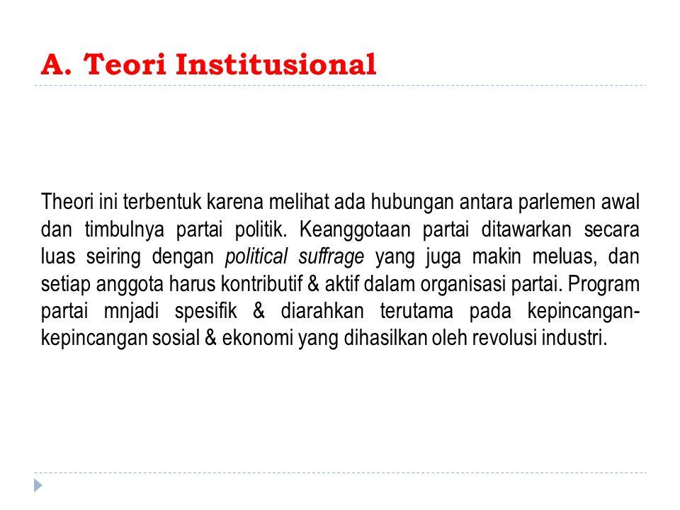 A. Teori Institusional
