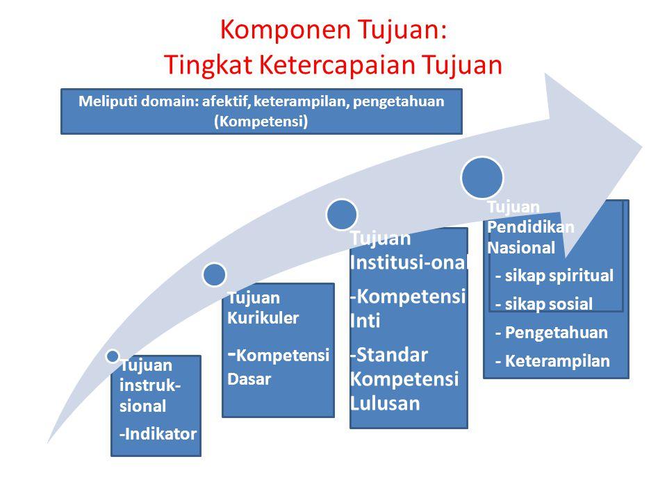 Komponen Tujuan: Tingkat Ketercapaian Tujuan