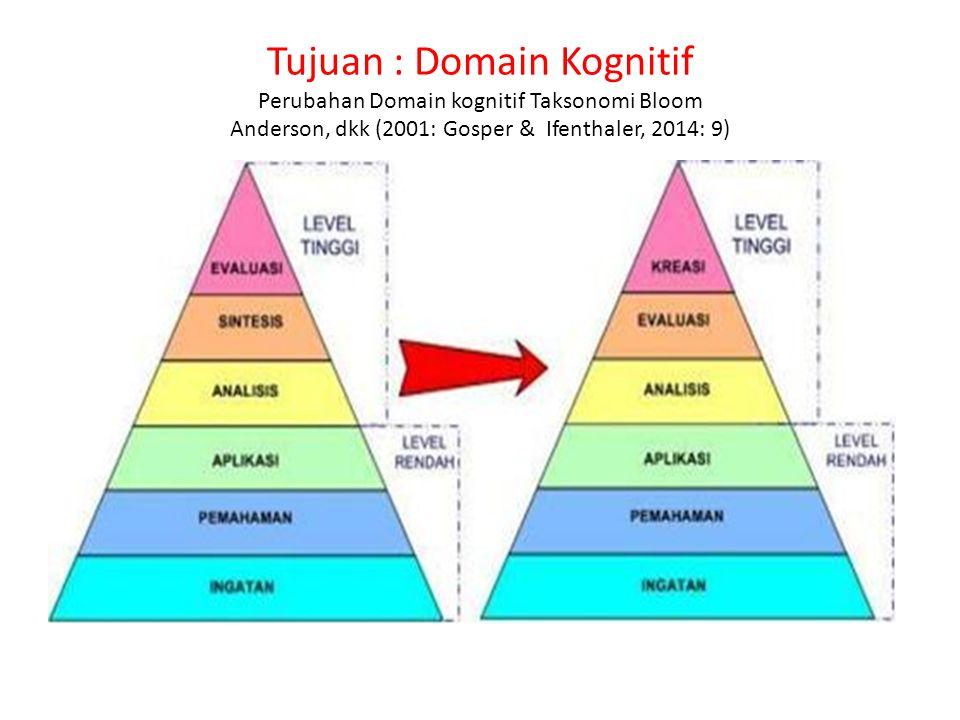 Tujuan : Domain Kognitif Perubahan Domain kognitif Taksonomi Bloom Anderson, dkk (2001: Gosper & Ifenthaler, 2014: 9)