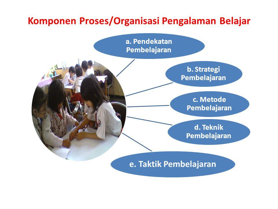 Komponen Proses/Organisasi Pengalaman Belajar