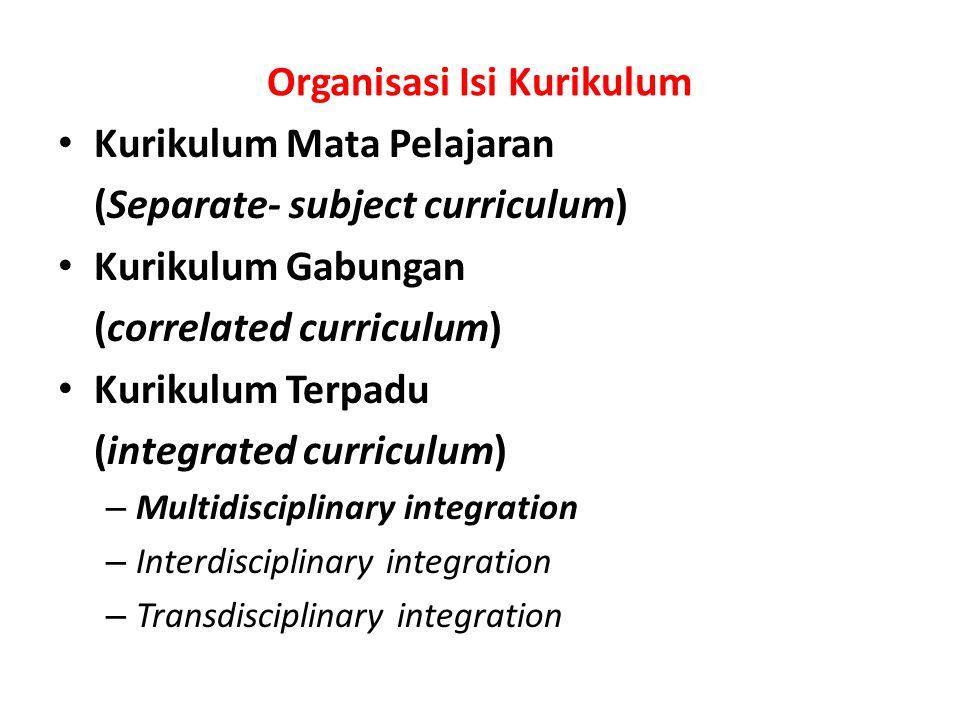 Organisasi Isi Kurikulum