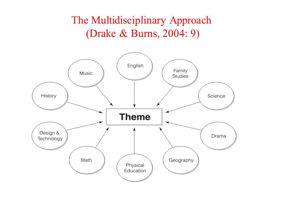 The Multidisciplinary Approach (Drake & Burns, 2004: 9)