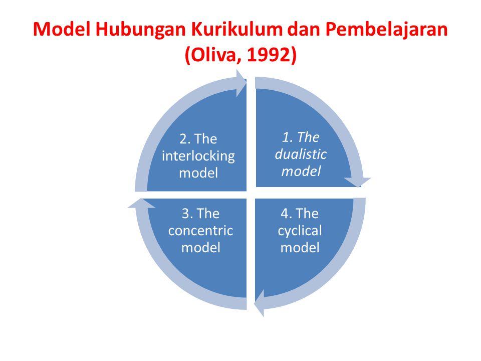 Model Hubungan Kurikulum dan Pembelajaran (Oliva, 1992)