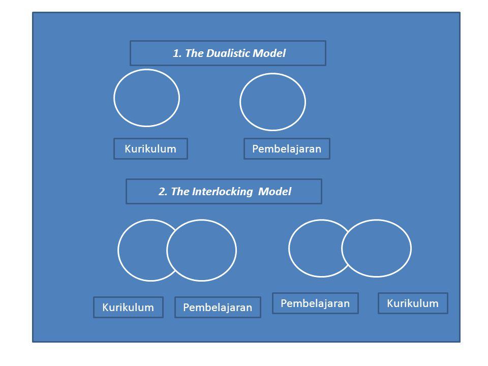 2. The Interlocking Model