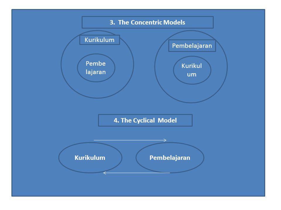 3. The Concentric Models Kurikulum. Pembelajaran. Pembelajaran. Kurikulum. 4. The Cyclical Model.
