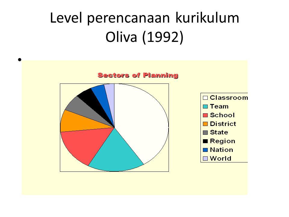 Level perencanaan kurikulum Oliva (1992)