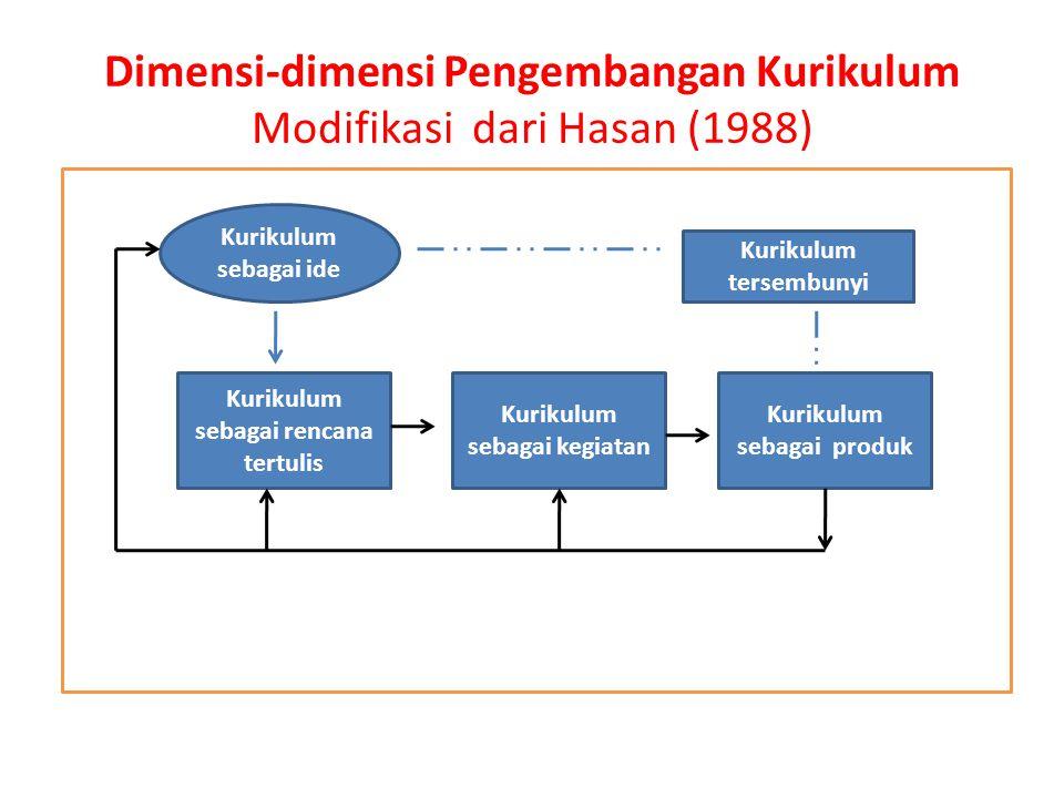 Dimensi-dimensi Pengembangan Kurikulum Modifikasi dari Hasan (1988)