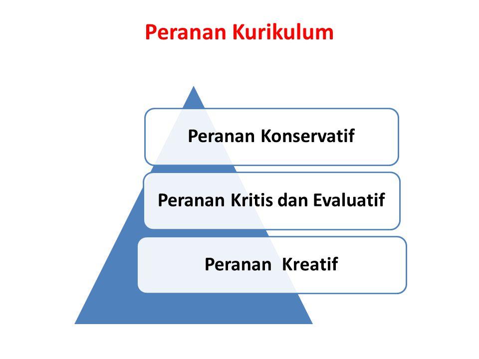 Peranan Kritis dan Evaluatif