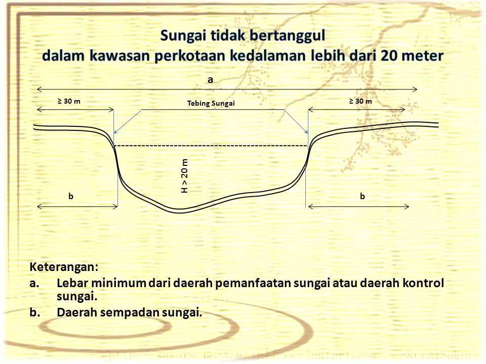 Sungai tidak bertanggul dalam kawasan perkotaan kedalaman lebih dari 20 meter