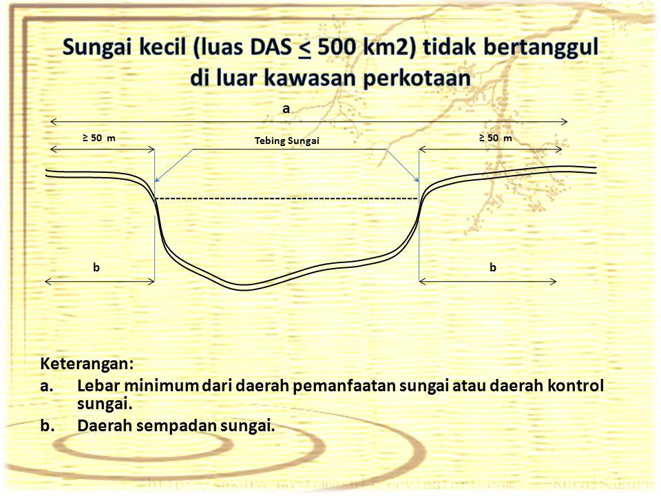 Sungai kecil (luas DAS < 500 km2) tidak bertanggul di luar kawasan perkotaan