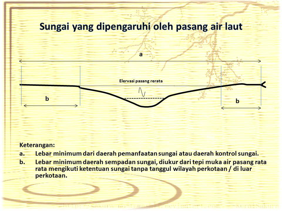 Sungai yang dipengaruhi oleh pasang air laut
