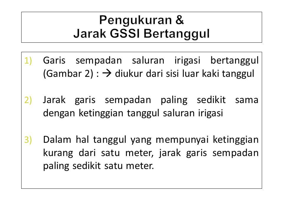 Pengukuran & Jarak GSSI Bertanggul