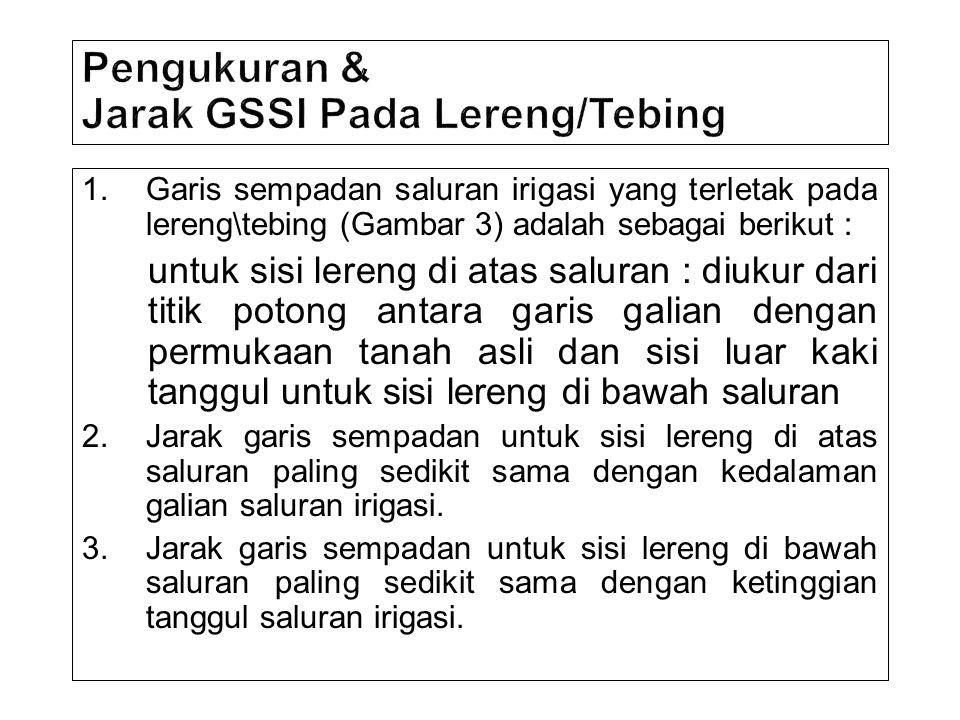 Pengukuran & Jarak GSSI Pada Lereng/Tebing