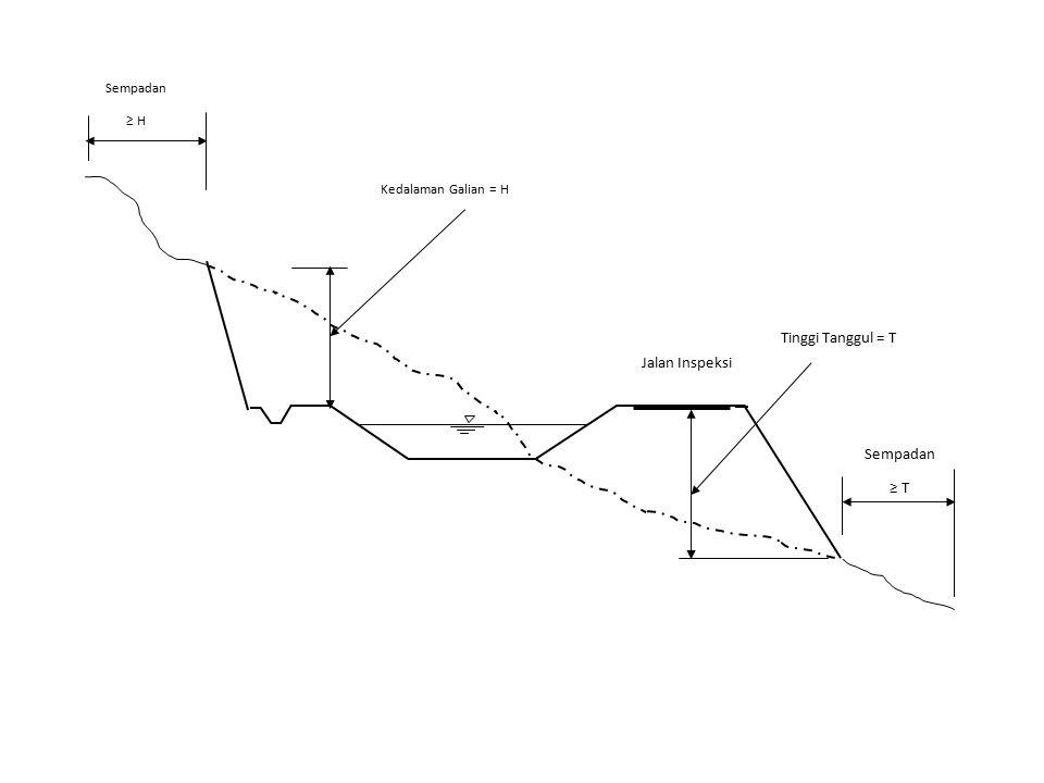 Tinggi Tanggul = T Jalan Inspeksi ≥ T Sempadan ≥ H