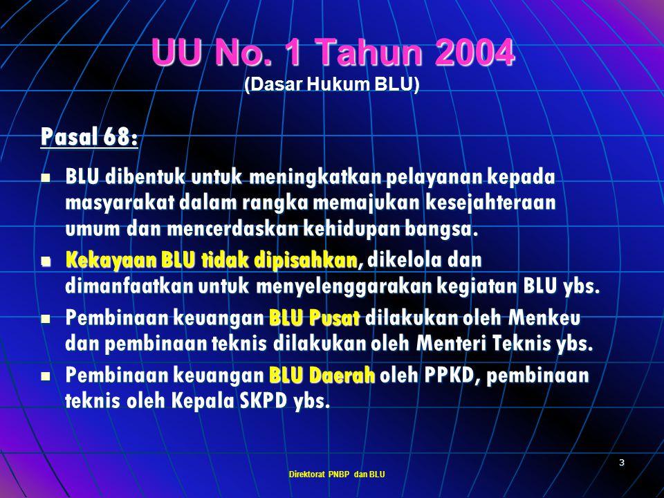UU No. 1 Tahun 2004 (Dasar Hukum BLU)