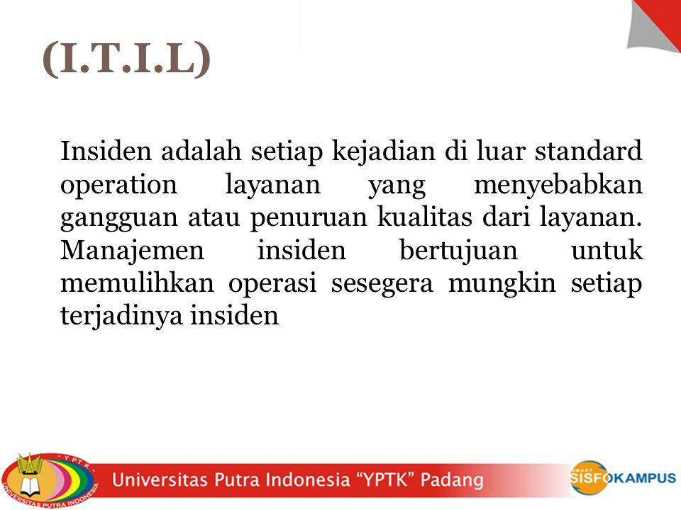 (I.T.I.L)
