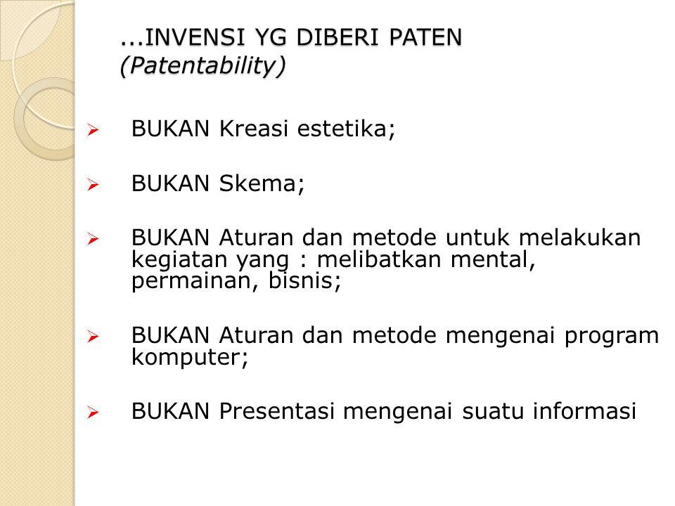 ...INVENSI YG DIBERI PATEN (Patentability)