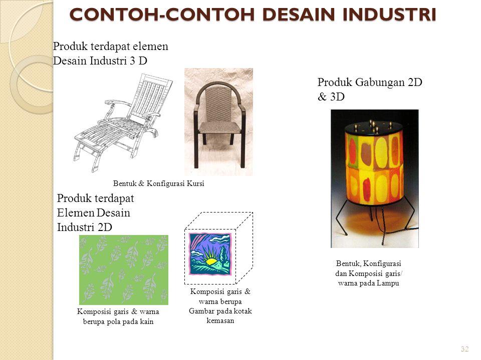 CONTOH-CONTOH DESAIN INDUSTRI