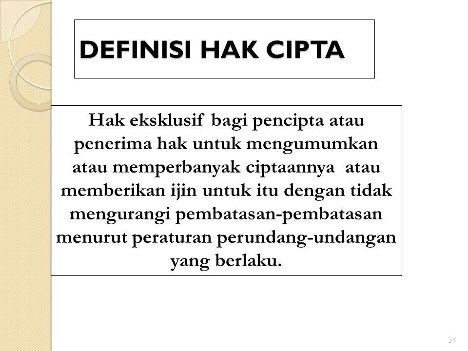 DEFINISI HAK CIPTA