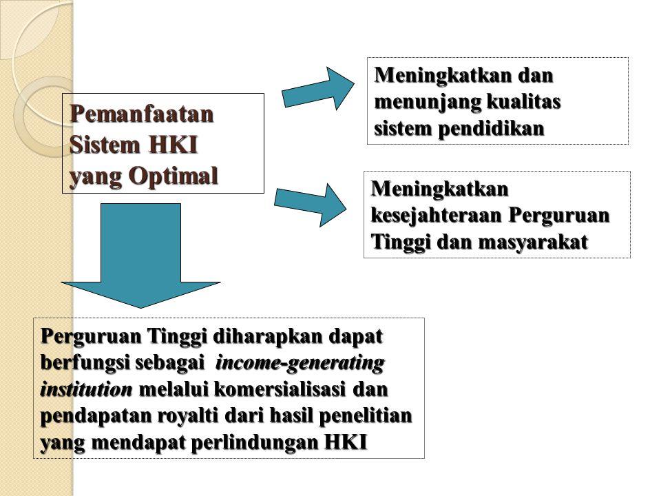 Pemanfaatan Sistem HKI yang Optimal