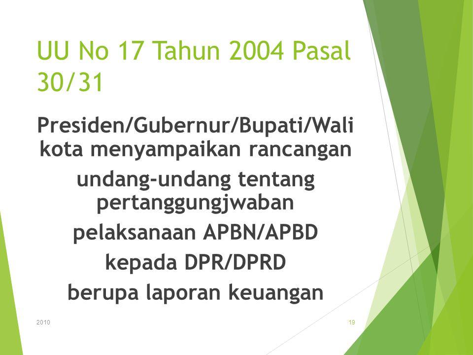 UU No 17 Tahun 2004 Pasal 30/31