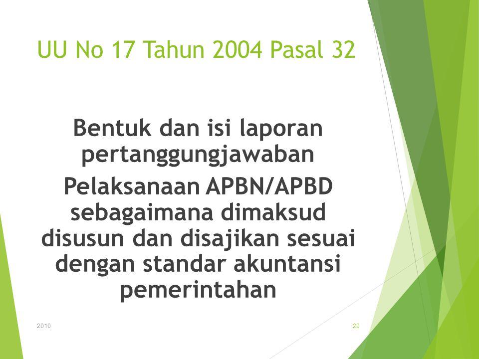 UU No 17 Tahun 2004 Pasal 32