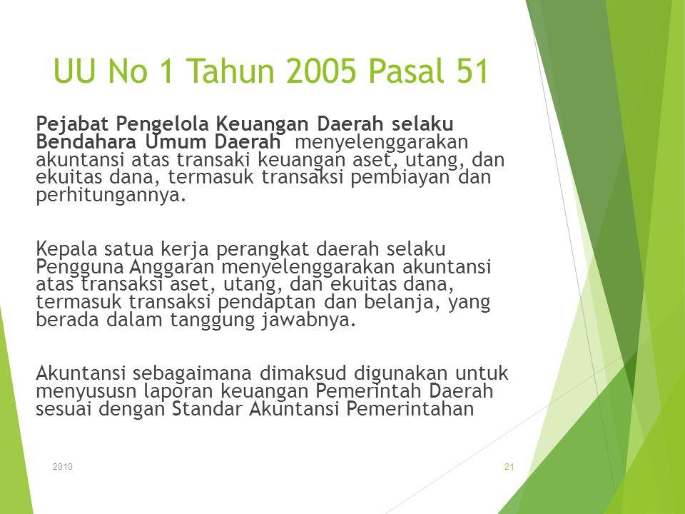 UU No 1 Tahun 2005 Pasal 51