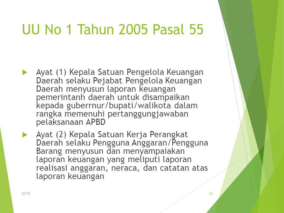 UU No 1 Tahun 2005 Pasal 55