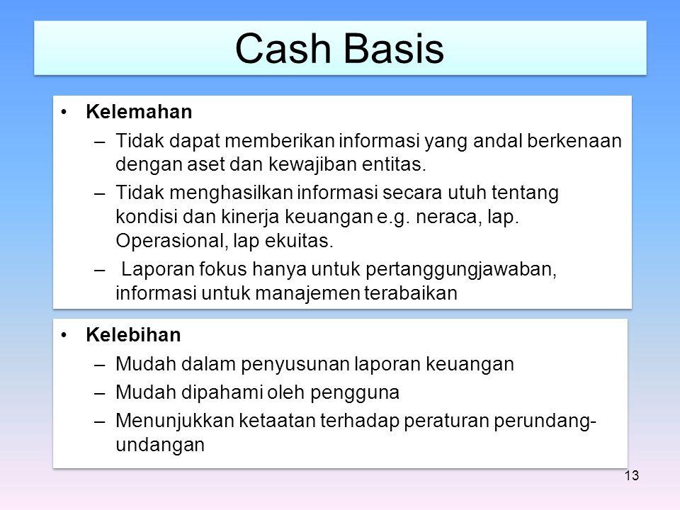 Cash Basis Kelemahan. Tidak dapat memberikan informasi yang andal berkenaan dengan aset dan kewajiban entitas.