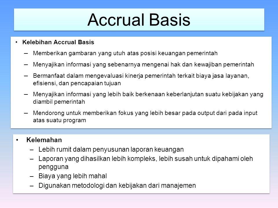 Accrual Basis Kelemahan Lebih rumit dalam penyusunan laporan keuangan