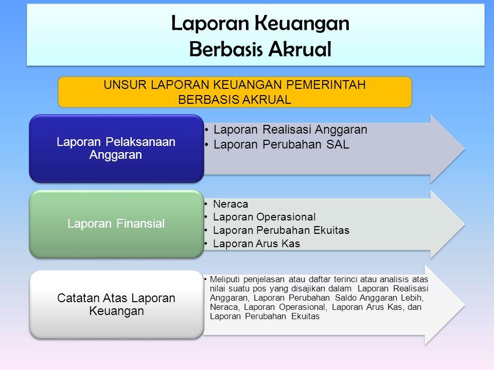 Laporan Keuangan Berbasis Akrual UNSUR LAPORAN KEUANGAN PEMERINTAH