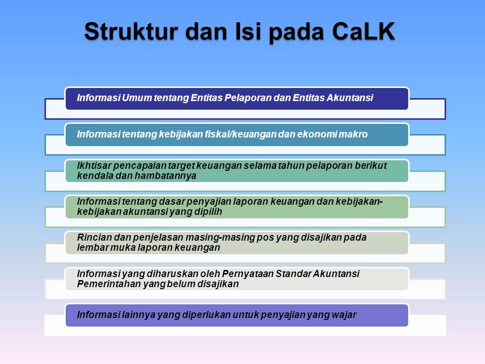 Struktur dan Isi pada CaLK