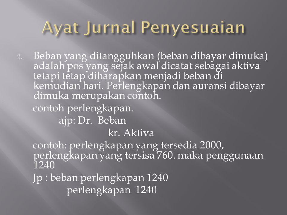 Ayat Jurnal Penyesuaian