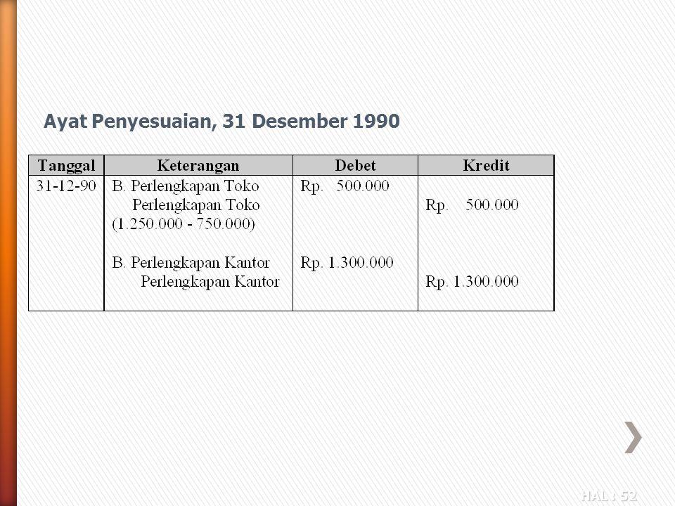 Ayat Penyesuaian, 31 Desember 1990