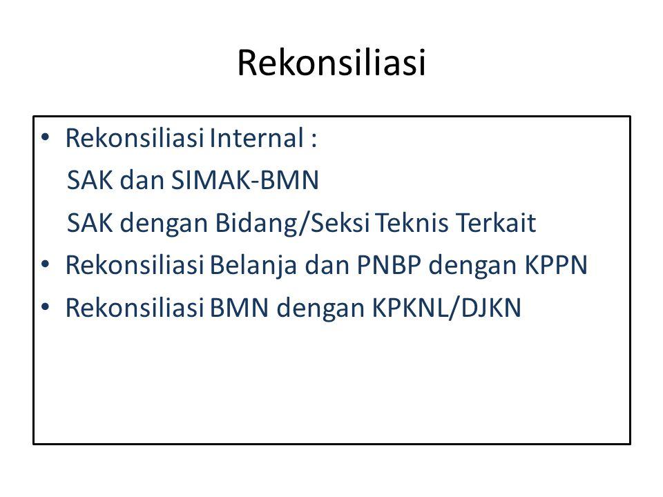 Rekonsiliasi Rekonsiliasi Internal : SAK dan SIMAK-BMN