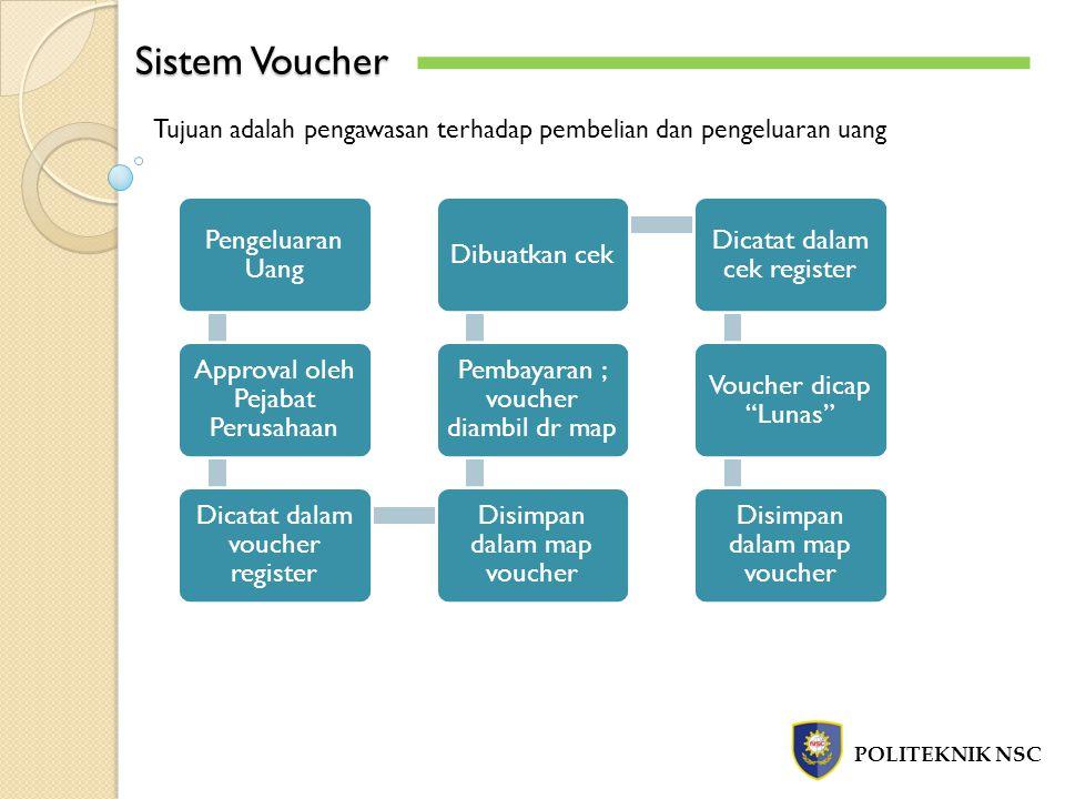 Sistem Voucher Tujuan adalah pengawasan terhadap pembelian dan pengeluaran uang. Pengeluaran Uang.