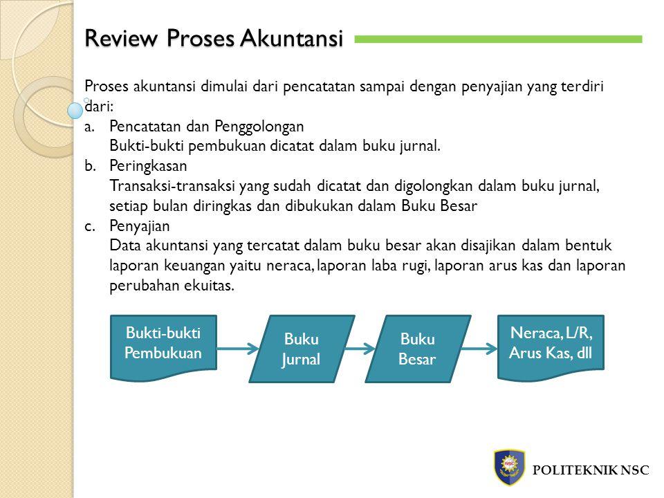 Review Proses Akuntansi