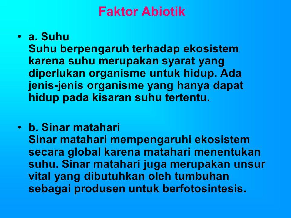 Faktor Abiotik