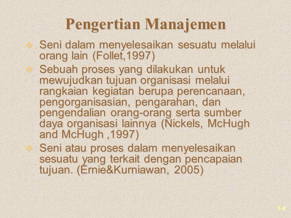 Pengertian Manajemen Seni dalam menyelesaikan sesuatu melalui orang lain (Follet,1997)