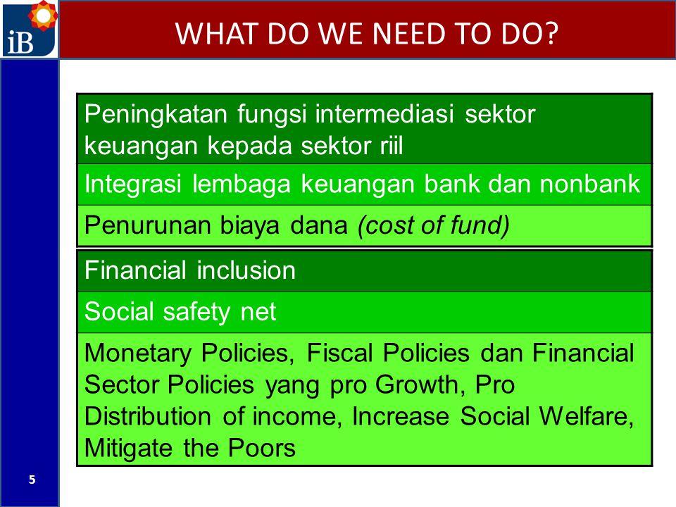 WHAT DO WE NEED TO DO Peningkatan fungsi intermediasi sektor keuangan kepada sektor riil. Integrasi lembaga keuangan bank dan nonbank.