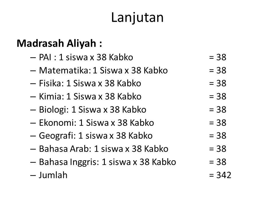 Lanjutan Madrasah Aliyah : PAI : 1 siswa x 38 Kabko = 38