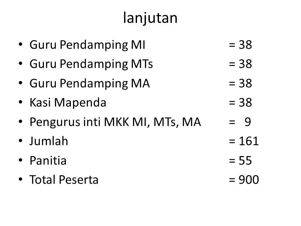 lanjutan Guru Pendamping MI = 38 Guru Pendamping MTs = 38